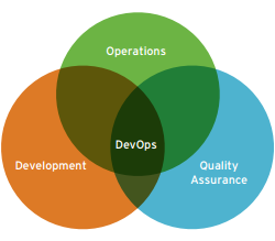 devopsoverview